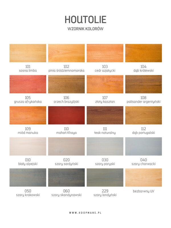 houtolie kolory